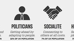 """Image for 32% of UK gamers are """"strategists"""", says analysis firm"""