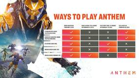 Image for Reminder: you don't have to play Anthem