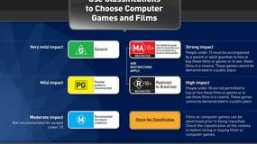 Image for Proposed legislation aims to automate some game classifications in Australia