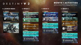 Image for Destiny 2 Month 1 schedule includes Faction Rally, Xur, Guided Games, Trials of the Nine and more