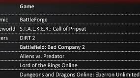 Image for AMD lists games that will support DX11, Bad Company 2 included