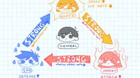 Image for Omori Emotions Chart | How to inflict emotions and which to use