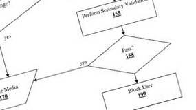 Image for Sony 'load time' patent points to PS4 anti-piracy measures - rumour