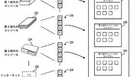 Image for Sony patent hints at cloud-based backwards compatibility for PS5