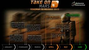 Image for Take on Mars expected to hit beta in April